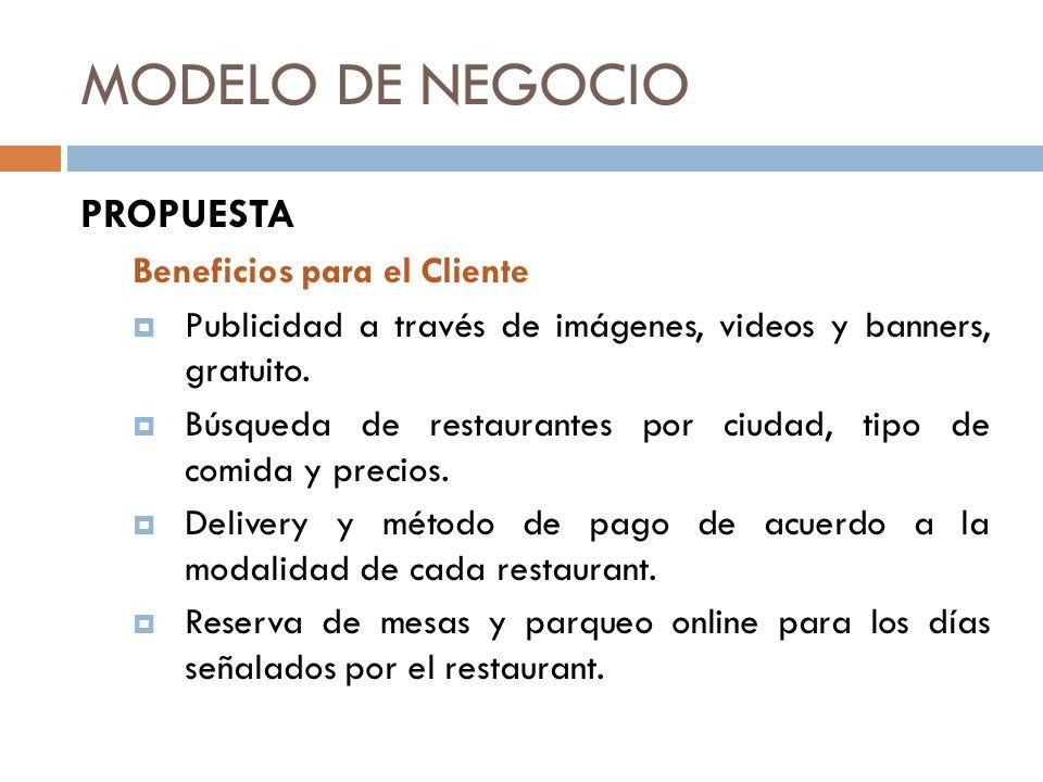 MODELO DE NEGOCIO PROPUESTA Beneficios para el Cliente Publicidad a través de imágenes, videos y banners, gratuito. Búsqueda de restaurantes por ciuda