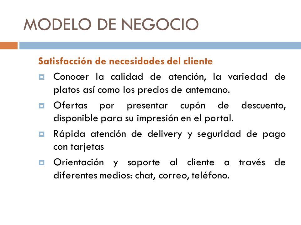 MODELO DE NEGOCIO Satisfacción de necesidades del cliente Conocer la calidad de atención, la variedad de platos así como los precios de antemano.