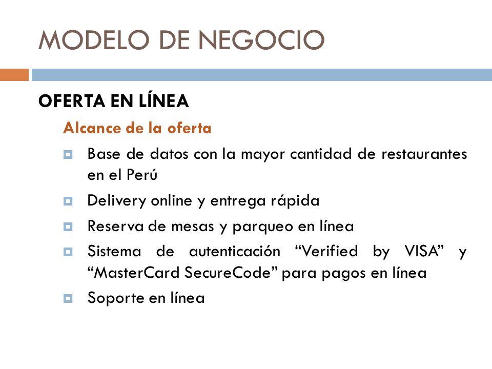 MODELO DE NEGOCIO OFERTA EN LÍNEA Alcance de la oferta Base de datos con la mayor cantidad de restaurantes en el Perú Delivery online y entrega rápida Reserva de mesas y parqueo en línea Sistema de autenticación Verified by VISA y MasterCard SecureCode para pagos en línea Soporte en línea