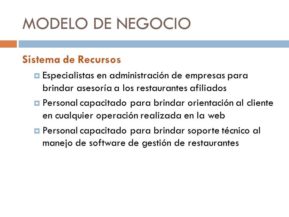 MODELO DE NEGOCIO Sistema de Recursos Especialistas en administración de empresas para brindar asesoría a los restaurantes afiliados Personal capacita