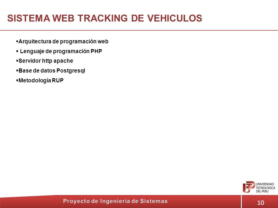 10 SISTEMA WEB TRACKING DE VEHICULOS Arquitectura de programación web Lenguaje de programación PHP Servidor http apache Base de datos Postgresql Metod