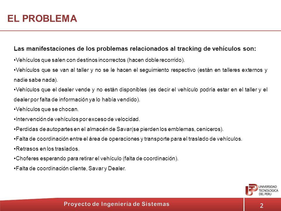 EL PROBLEMA 2 Las manifestaciones de los problemas relacionados al tracking de vehículos son: Vehículos que salen con destinos incorrectos (hacen dobl