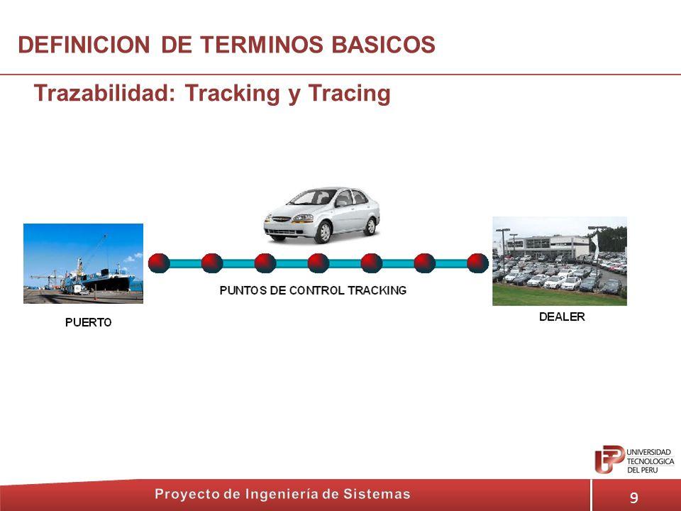 9 Trazabilidad: Tracking y Tracing DEFINICION DE TERMINOS BASICOS