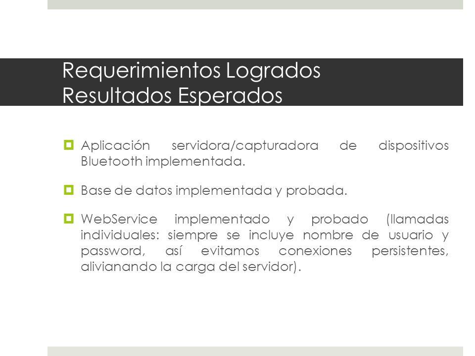 Requerimientos Logrados Resultados Opcionales Si bien no se implementó una aplicación móvil de forma nativa, sí se logró implementar una vista móvil (mediante navegador) del cliente.