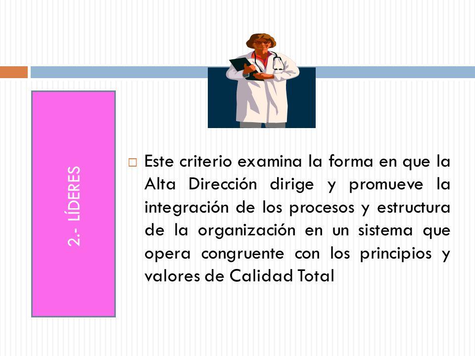 SUBCRITERIOS 2.1 CULTURA ORGANIZACIONAL: EXAMINA CÓMO EL EQUIPO DIRECTIVO IMPULSA CON EL EJEMPLO, UNA CULTURA DE TRABAJO QUE PROMUEVA LA CREACIÓN DE VALOR Y LA COMPETITIVIDAD.