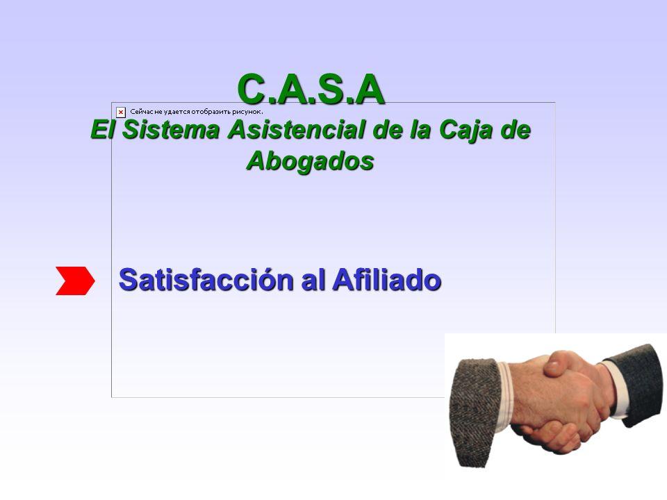 C.A.S.A El Sistema Asistencial de la Caja de Abogados Satisfacción al Afiliado
