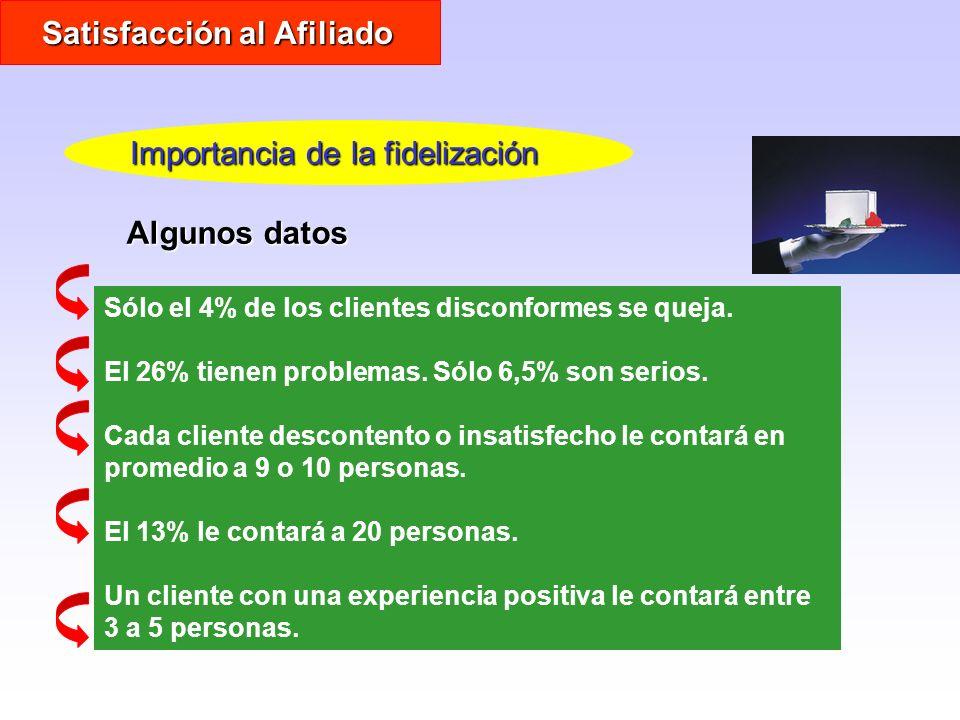 Importancia de la fidelización Satisfacción al Afiliado Algunos datos Sólo el 4% de los clientes disconformes se queja. El 26% tienen problemas. Sólo