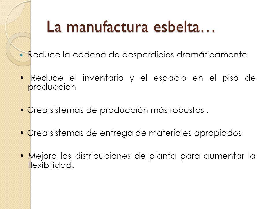 Manufactura esbelta.Objetivo.