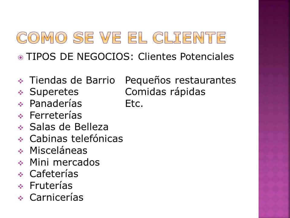 TIPOS DE NEGOCIOS: Clientes Potenciales Tiendas de Barrio Pequeños restaurantes Superetes Comidas rápidas Panaderías Etc. Ferreterías Salas de Belleza