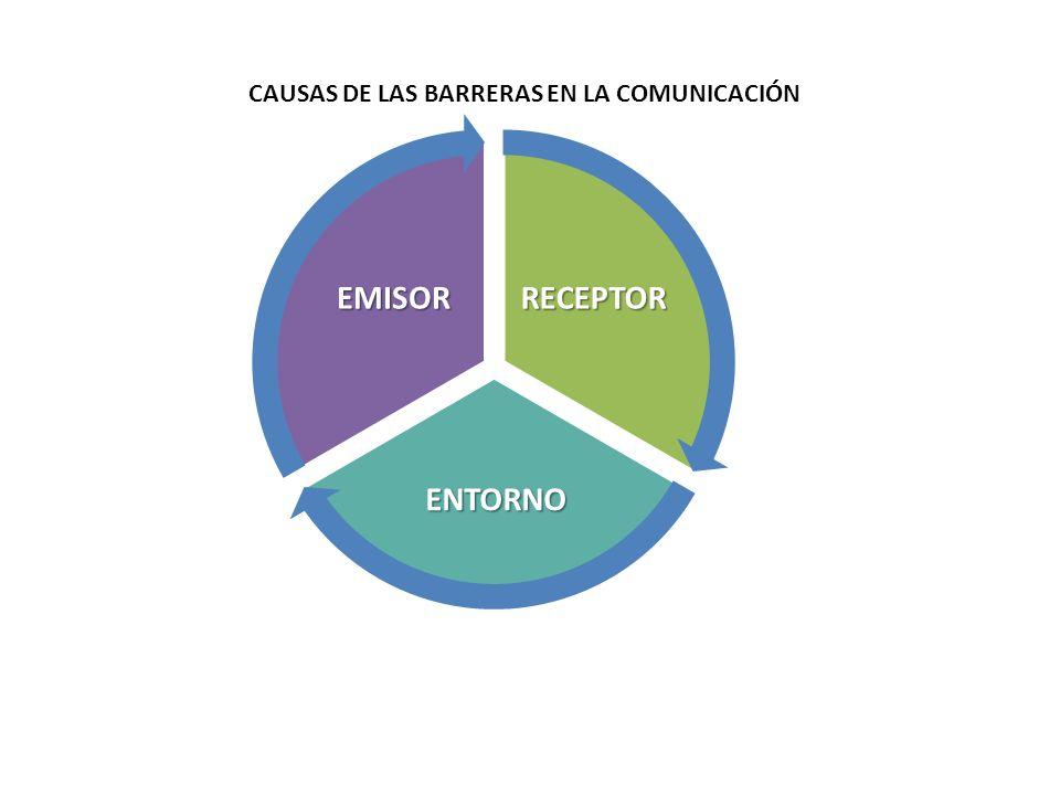 CAUSAS DE LAS BARRERAS EN LA COMUNICACIÓN