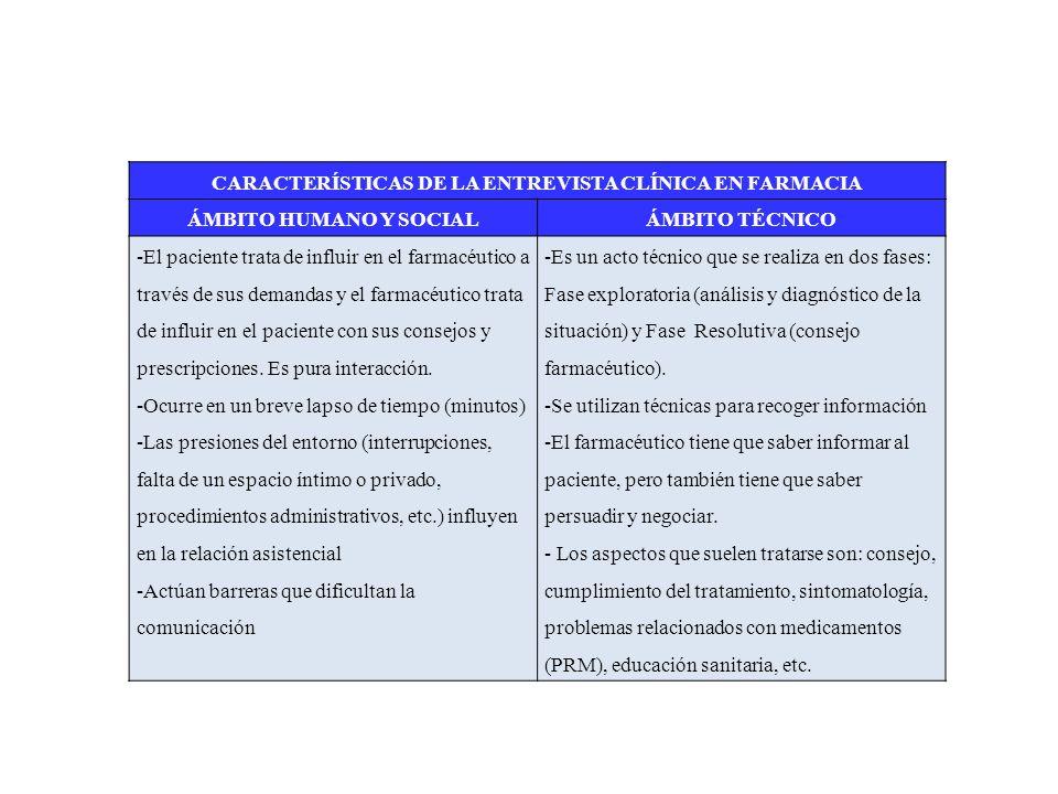 CARACTERÍSTICAS DE LA ENTREVISTA CLÍNICA EN FARMACIA ÁMBITO HUMANO Y SOCIALÁMBITO TÉCNICO -El paciente trata de influir en el farmacéutico a través de