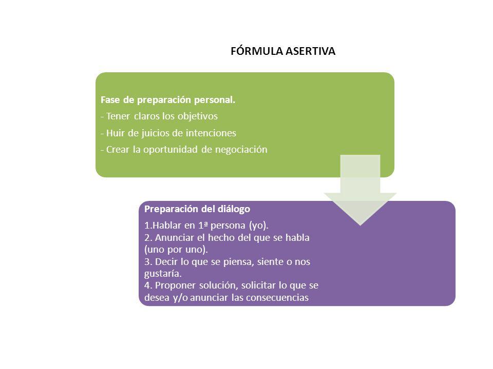 FÓRMULA ASERTIVA