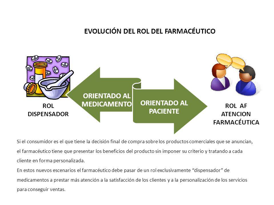 EVOLUCIÓN DEL ROL DEL FARMACÉUTICO ROL DISPENSADOR ROL AF ATENCION FARMACÉUTICA Si el consumidor es el que tiene la decisión final de compra sobre los