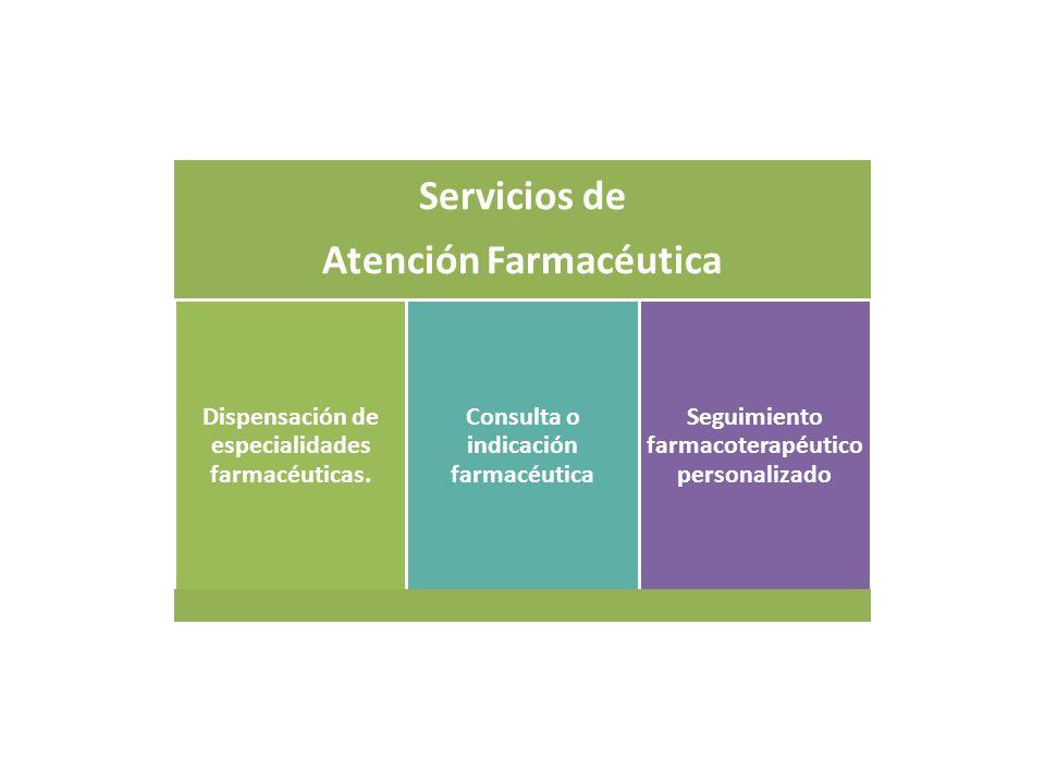 Servicios de Atención Farmacéutica Dispensación de especialidades farmacéuticas. Consulta o indicación farmacéutica Seguimiento farmacoterapéutico per
