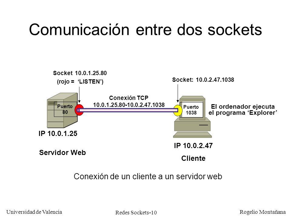 Redes Sockets-10 Universidad de Valencia Rogelio Montañana Conexión TCP 10.0.1.25.80-10.0.2.47.1038 Puerto 1038 El ordenador ejecuta el programa Explo