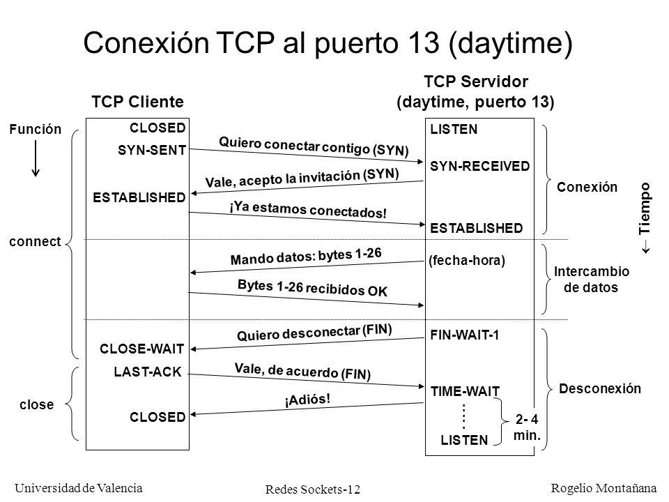 Redes Sockets-12 Universidad de Valencia Rogelio Montañana TCP Cliente TCP Servidor (daytime, puerto 13) Tiempo Quiero conectar contigo (SYN) Vale, ac