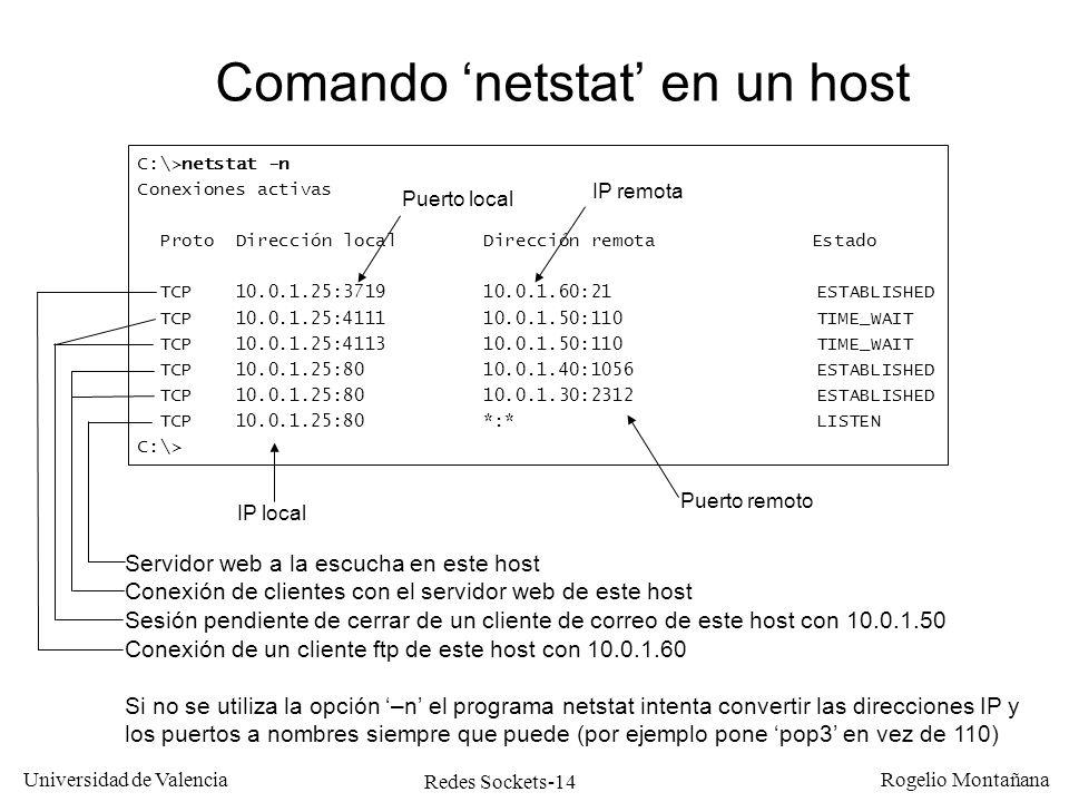 Redes Sockets-14 Universidad de Valencia Rogelio Montañana Comando netstat en un host C:\>netstat -n Conexiones activas Proto Dirección local Direcció