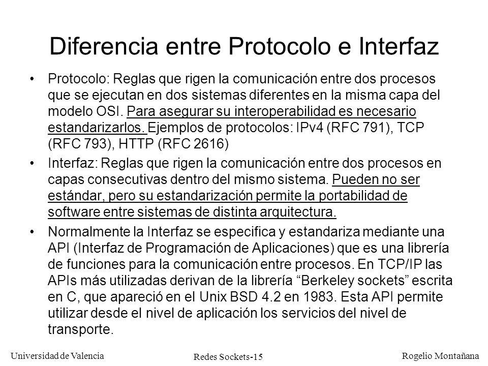 Redes Sockets-15 Universidad de Valencia Rogelio Montañana Diferencia entre Protocolo e Interfaz Protocolo: Reglas que rigen la comunicación entre dos