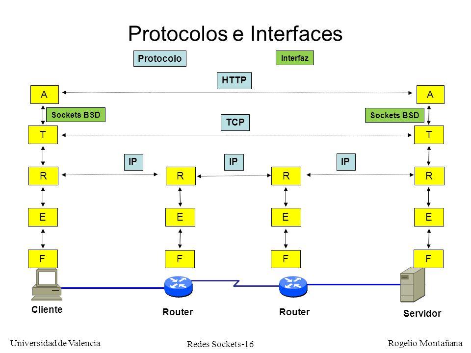 Redes Sockets-16 Universidad de Valencia Rogelio Montañana A Protocolos e Interfaces HTTP TCP IP Cliente Servidor T E R IP F A T E R F E R F E R F Rou