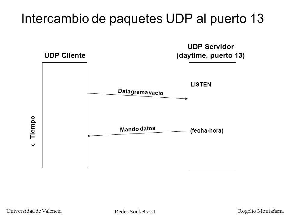 Redes Sockets-21 Universidad de Valencia Rogelio Montañana UDP Cliente UDP Servidor (daytime, puerto 13) Tiempo Datagrama vacío Intercambio de paquete