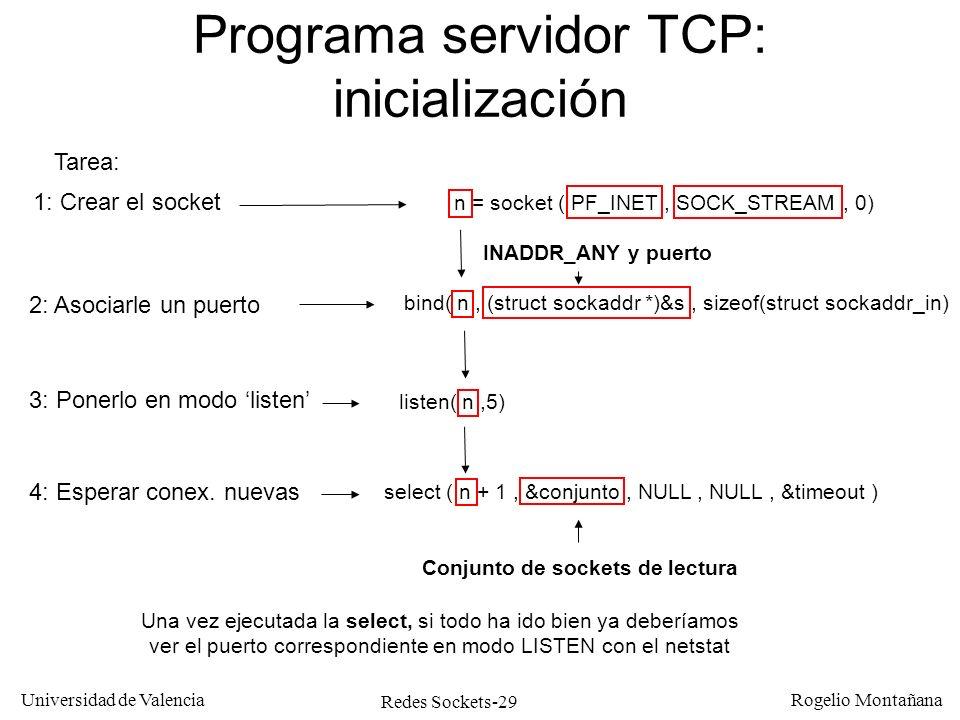 Redes Sockets-29 Universidad de Valencia Rogelio Montañana n = socket ( PF_INET, SOCK_STREAM, 0) INADDR_ANY y puerto Programa servidor TCP: inicializa