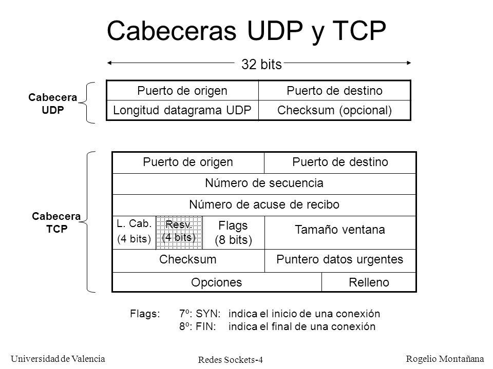 Redes Sockets-5 Universidad de Valencia Rogelio Montañana Puertos y Servidores Los puertos se identifican por un número entero de 16 bits (rango de 0 a 65535) Cada paquete lleva un puerto de origen y uno de destino (como las direcciones IP) Los puertos 0 a 1023 están reservados para los servicios bien conocidos, por ejemplo: puerto 80 servicio web (HTTP) de esta forma los clientes web (o lo que sea) saben a que puerto han de dirigir sus peticiones Algunas aplicaciones usan TCP, otras UDP.