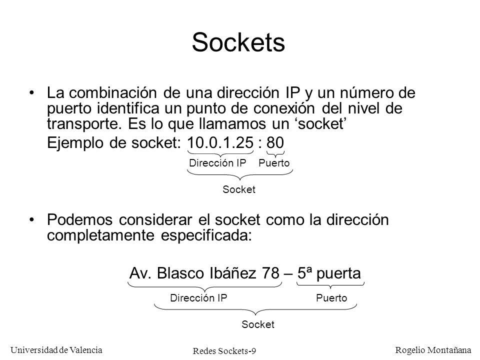 Redes Sockets-10 Universidad de Valencia Rogelio Montañana Conexión TCP 10.0.1.25.80-10.0.2.47.1038 Puerto 1038 El ordenador ejecuta el programa Explorer Socket: 10.0.2.47.1038 Conexión de un cliente a un servidor web IP 10.0.2.47 IP 10.0.1.25 Puerto 80 Socket 10.0.1.25.80 (rojo = LISTEN) Servidor Web Comunicación entre dos sockets Cliente