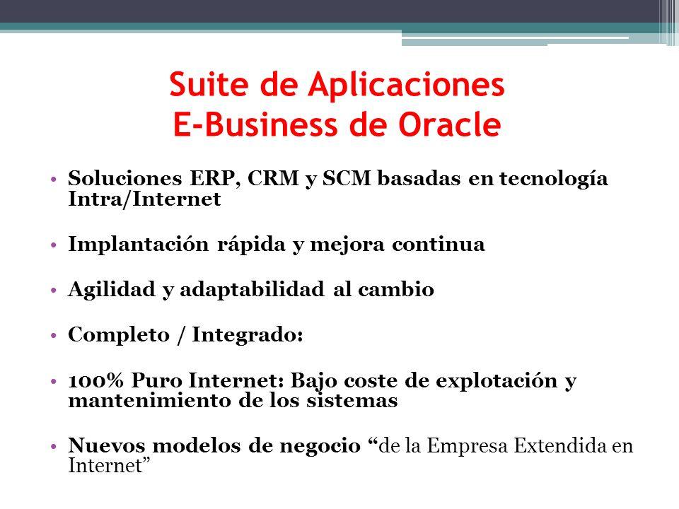 Soluciones ERP, CRM y SCM basadas en tecnología Intra/Internet Implantación rápida y mejora continua Agilidad y adaptabilidad al cambio Completo / Integrado: 100% Puro Internet: Bajo coste de explotación y mantenimiento de los sistemas Nuevos modelos de negocio de la Empresa Extendida en Internet