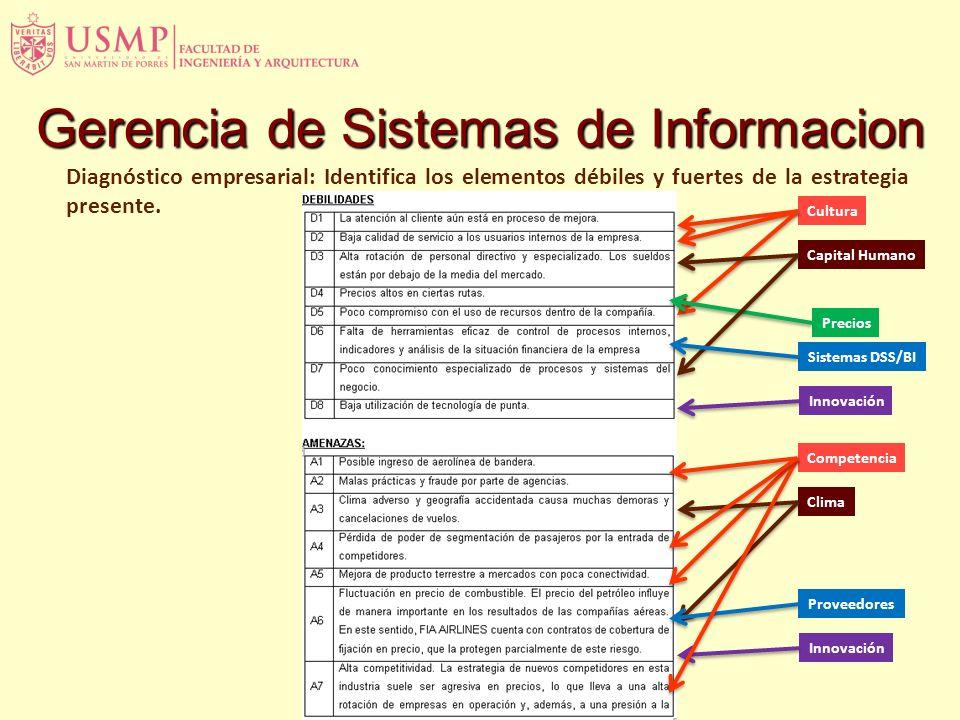 Diagnóstico empresarial: Identifica los elementos débiles y fuertes de la estrategia presente. Gerencia de Sistemas de Informacion Cultura Capital Hum