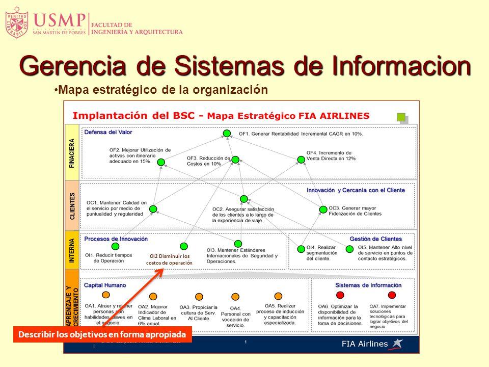 Mapa estratégico de la organización Gerencia de Sistemas de Informacion OI2 Disminuir los costos de operación Describir los objetivos en forma apropia