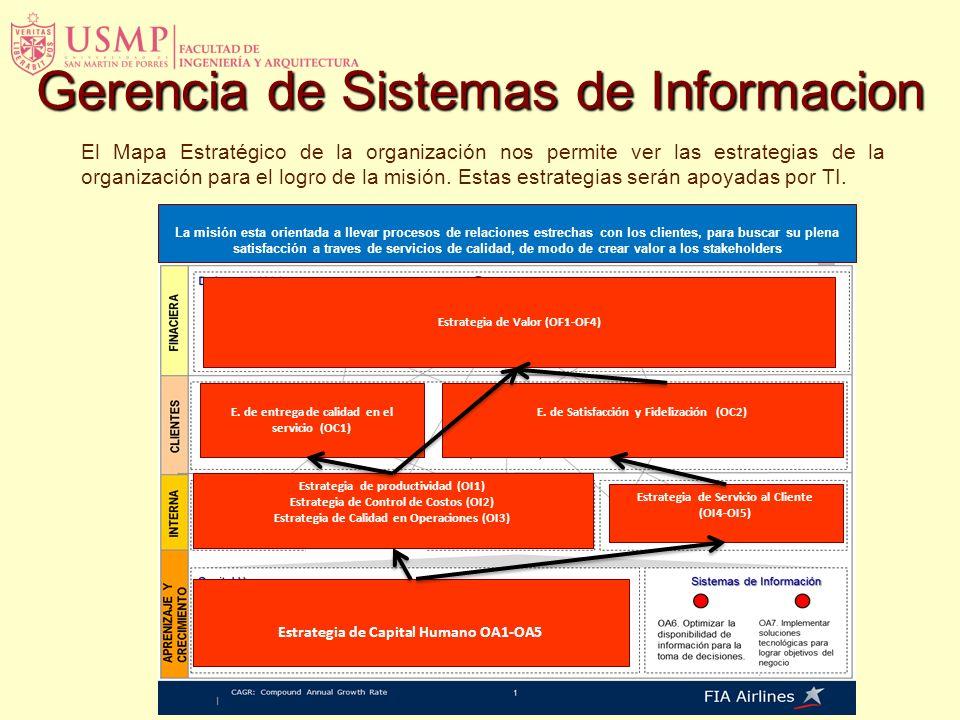 El Mapa Estratégico de la organización nos permite ver las estrategias de la organización para el logro de la misión. Estas estrategias serán apoyadas