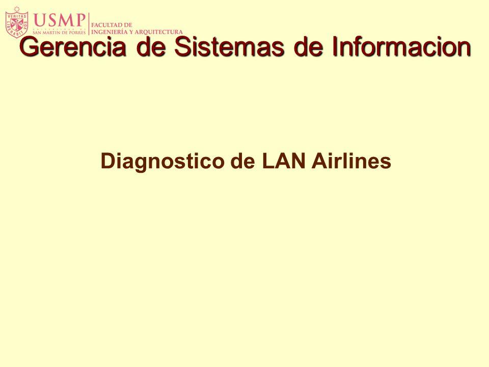Diagnostico de LAN Airlines Gerencia de Sistemas de Informacion