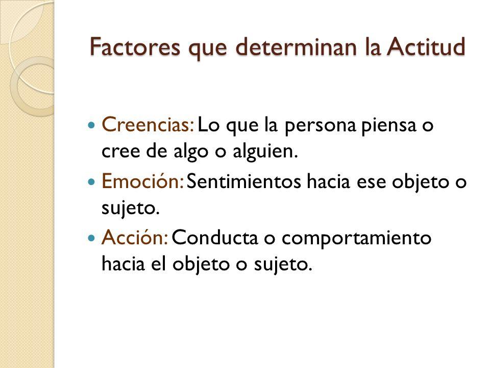 Factores que determinan la Actitud Creencias: Lo que la persona piensa o cree de algo o alguien. Emoción: Sentimientos hacia ese objeto o sujeto. Acci