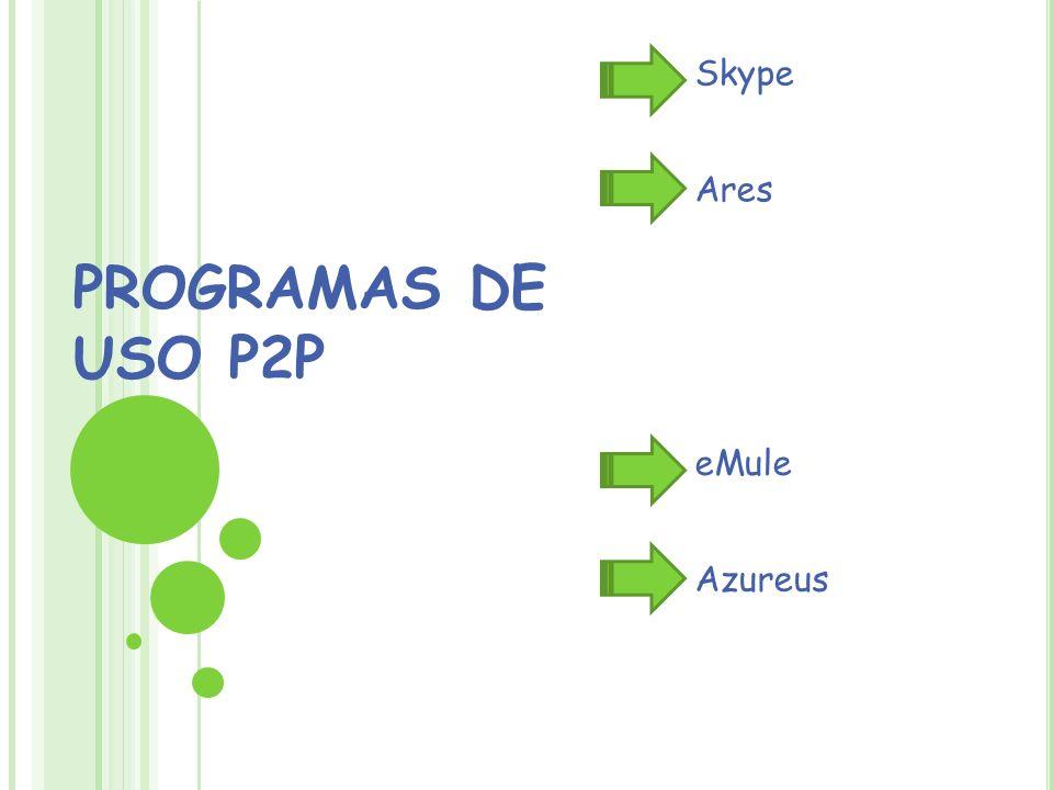 PROGRAMAS DE USO P2P Skype Ares eMule Azureus