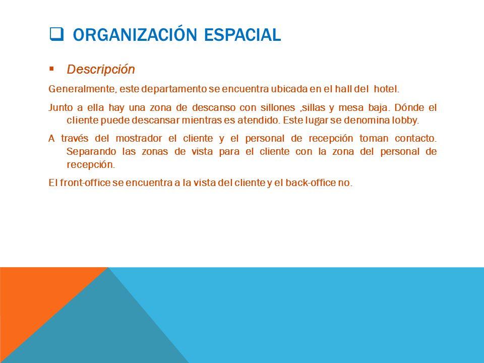ORGANIZACIÓN ESPACIAL Descripción Generalmente, este departamento se encuentra ubicada en el hall del hotel.