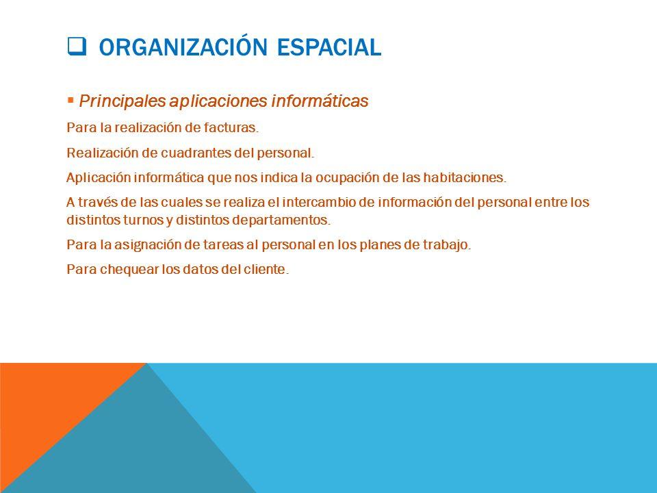 ORGANIZACIÓN ESPACIAL Principales aplicaciones informáticas Para la realización de facturas.