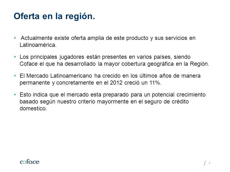 / 22 Oferta en la región. Actualmente existe oferta amplia de este producto y sus servicios en Latinoamérica. Los principales jugadores están presente
