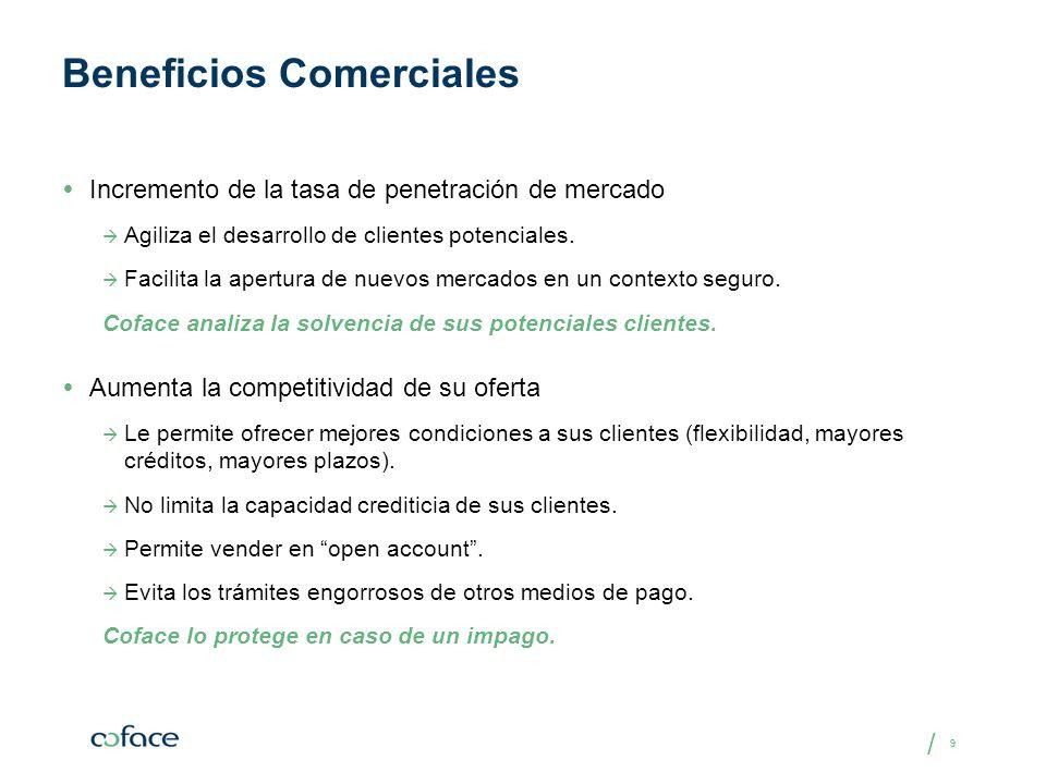 / 99 Beneficios Comerciales Incremento de la tasa de penetración de mercado Agiliza el desarrollo de clientes potenciales. Facilita la apertura de nue