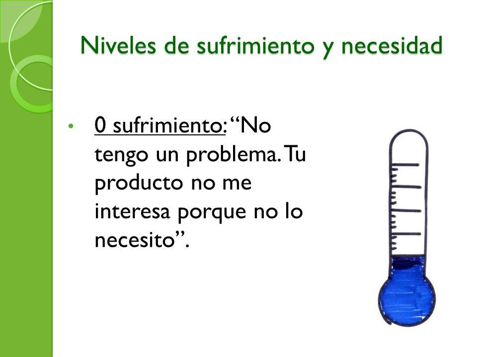 Niveles de sufrimiento y necesidad 0 sufrimiento: No tengo un problema. Tu producto no me interesa porque no lo necesito.