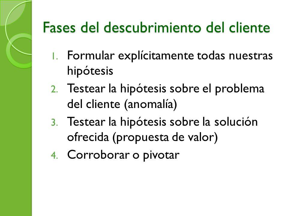 Fases del descubrimiento del cliente 1. Formular explícitamente todas nuestras hipótesis 2. Testear la hipótesis sobre el problema del cliente (anomal
