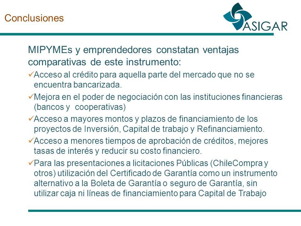 Conclusiones MIPYMEs y emprendedores constatan ventajas comparativas de este instrumento: Acceso al crédito para aquella parte del mercado que no se e