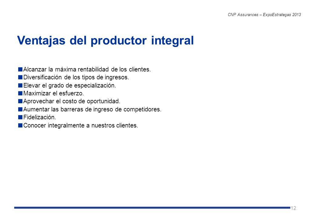 12 Ventajas del productor integral CNP Assurances – ExpoEstrategas 2013 Alcanzar la máxima rentabilidad de los clientes. Diversificación de los tipos