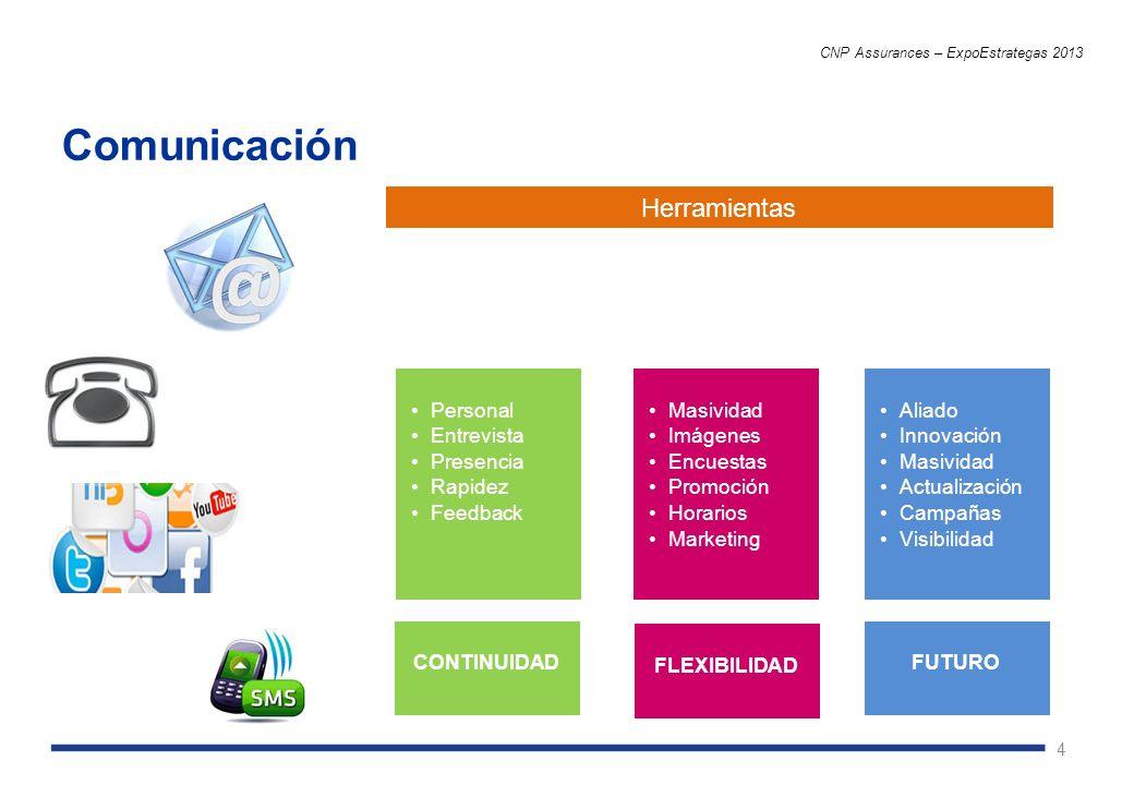 4 Comunicación CNP Assurances – ExpoEstrategas 2013 CONTINUIDAD FLEXIBILIDAD FUTURO PRESENTE Herramientas Personal Entrevista Presencia Rapidez Feedba