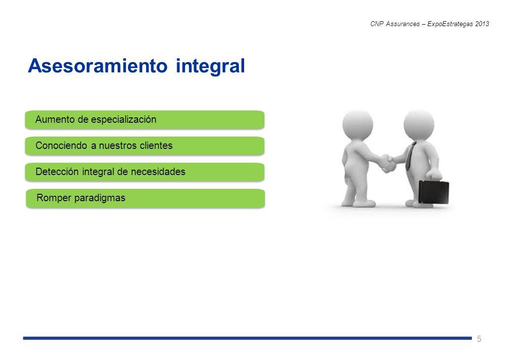 5 Asesoramiento integral CNP Assurances – ExpoEstrategas 2013 Aumento de especialización Conociendo a nuestros clientes Detección integral de necesida