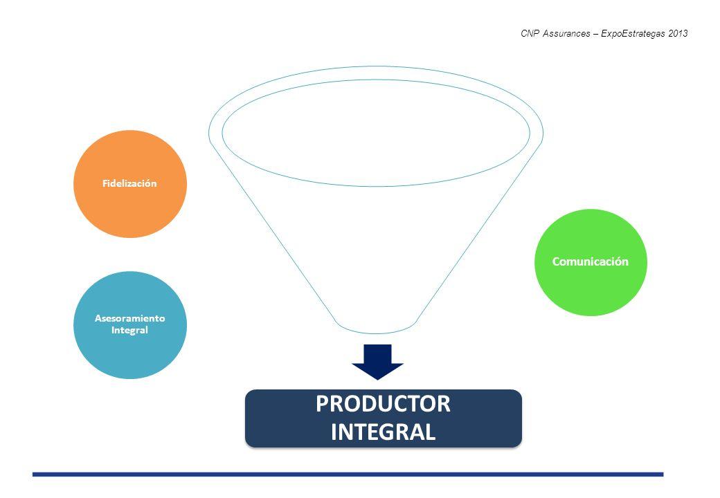 CNP Assurances – ExpoEstrategas 2013 PRODUCTOR INTEGRAL Asesoramiento Integral Comunicación Fidelización