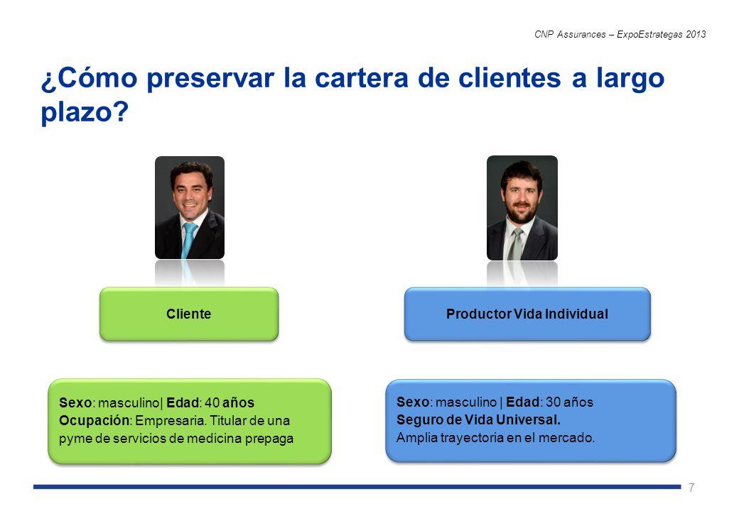 7 ¿Cómo preservar la cartera de clientes a largo plazo? CNP Assurances – ExpoEstrategas 2013 Sexo: masculino| Edad: 40 años Ocupación: Empresaria. Tit