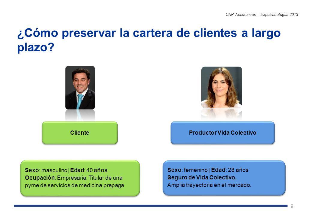9 ¿Cómo preservar la cartera de clientes a largo plazo? CNP Assurances – ExpoEstrategas 2013 Sexo: femenino | Edad: 28 años Seguro de Vida Colectivo.