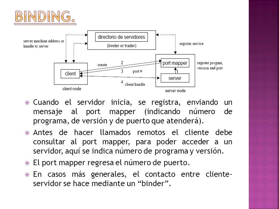 ¿Cómo un servidor reporta la información de un estado a un cliente.