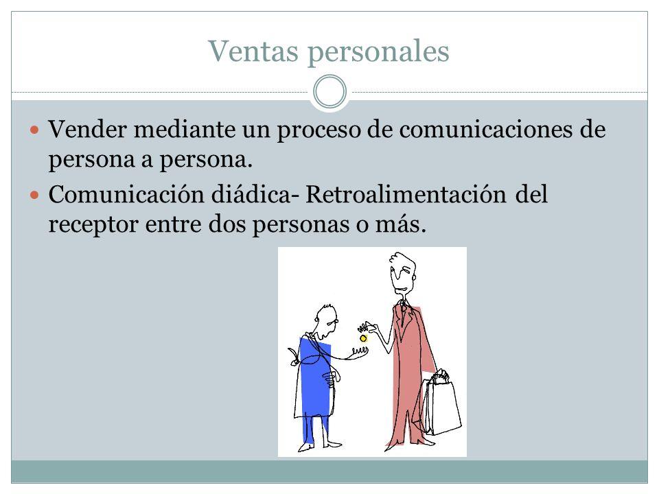 Ventas personales Vender mediante un proceso de comunicaciones de persona a persona. Comunicación diádica- Retroalimentación del receptor entre dos pe
