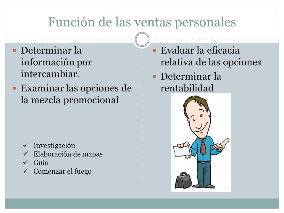 Función de las ventas personales Determinar la información por intercambiar. Examinar las opciones de la mezcla promocional Evaluar la eficacia relati